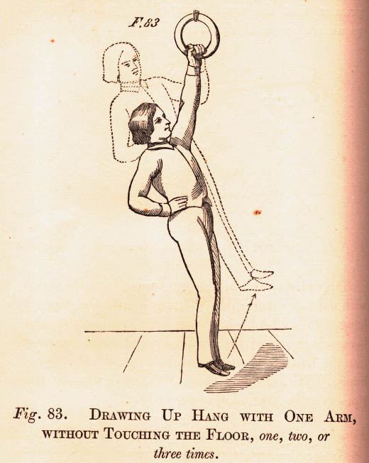 One-arm pull-up practice, 1862
